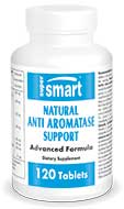 Natural Anti Aromatase Support