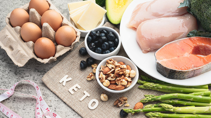 Ketogenic diet with meat, fish, eggs, avocados and the word keto